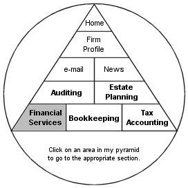 Learn cpa online