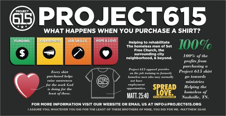 Project615