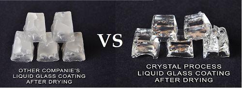 Liquid-Glass-Coating-Coatings