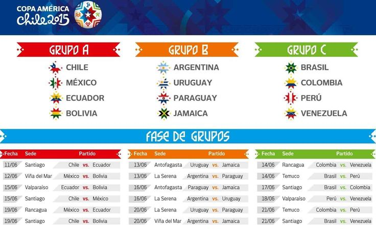Schedule of Copa America 2015 in Argentina Time Zone