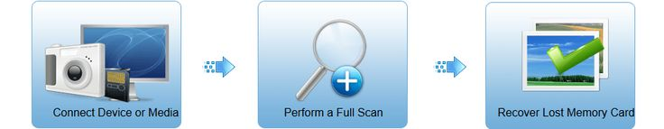 CardRecoveryPro is also a famous brand of file recovery tool, which is able to recover deleted/lost photos, music, video, and multimedia files from almost all digital card source after disasters like deletion, corruption, formatting. Read more, http://www.cardrecoverypro.com/.
