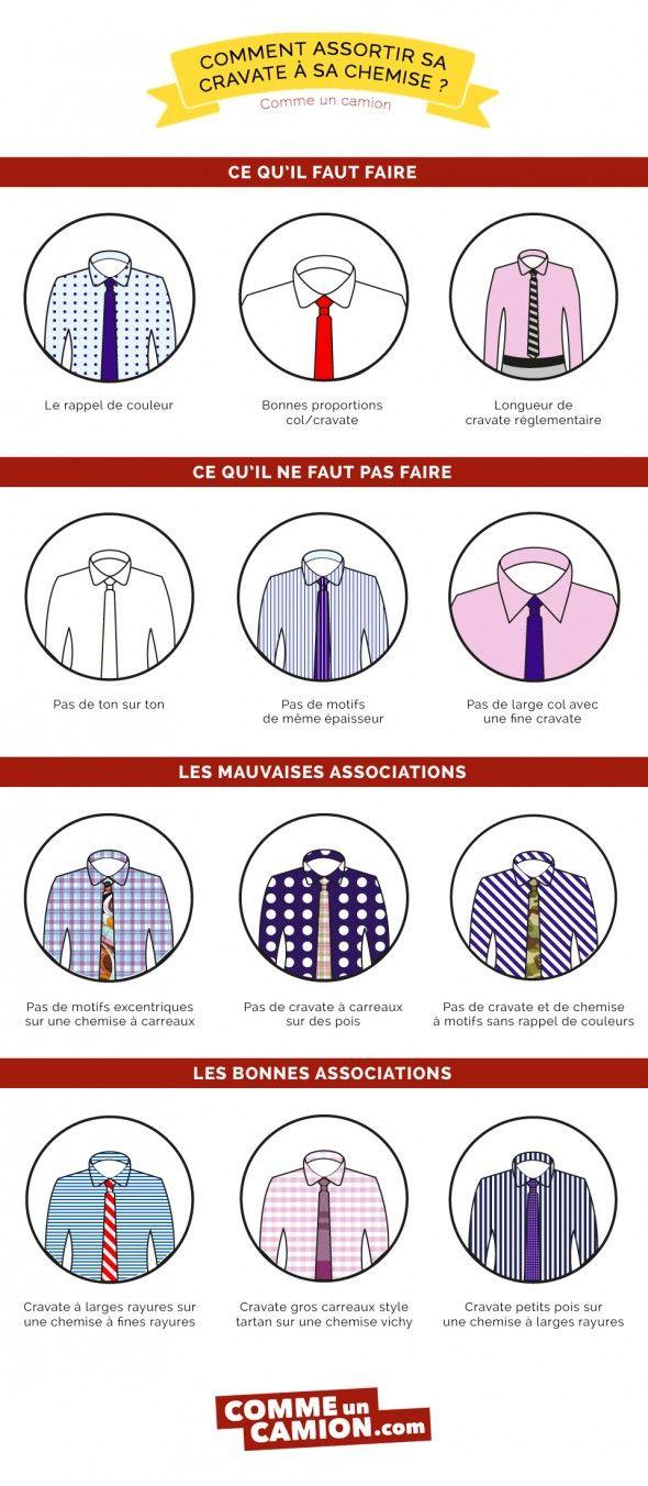 infographie cravates chemise