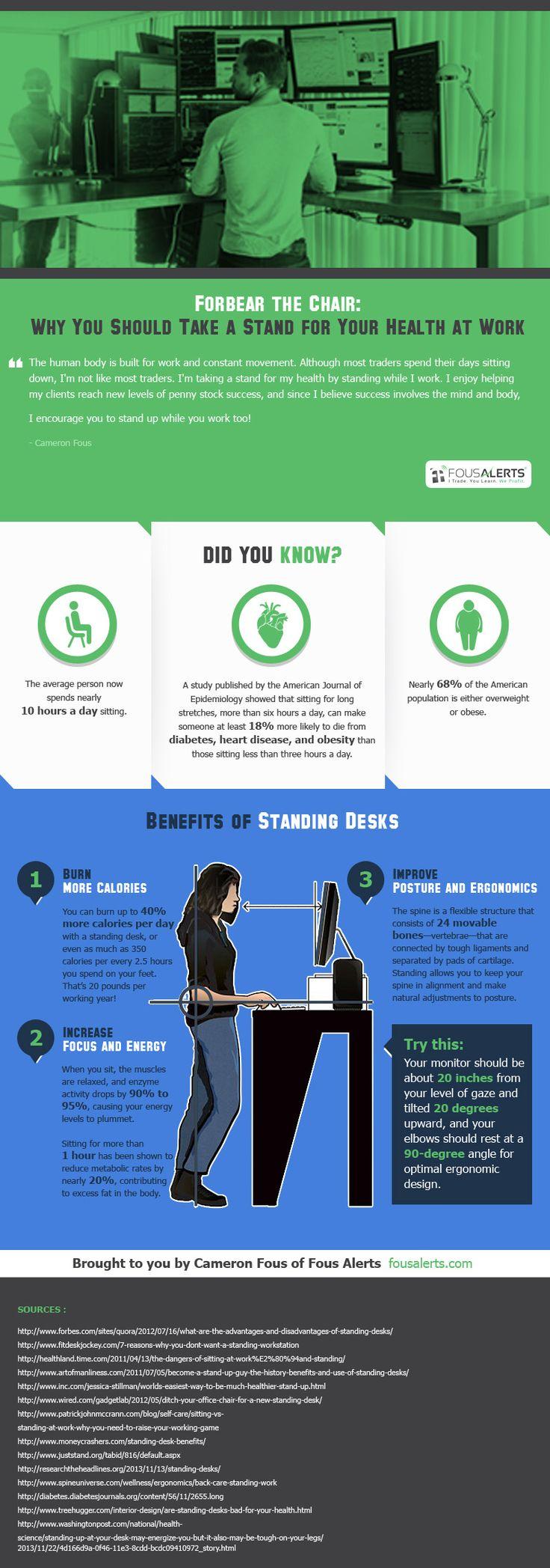 Great infographic on the health benefits of standing desks. @Rebel Desk