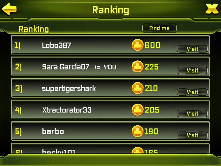 3. Check which players are in the top 10. What's your current rank? How much you need to get one rank more?