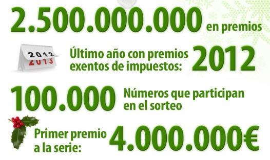 http://blog.ventura24.es/hombres-compran-mas-mujeres-impartes-loteria-navida/
