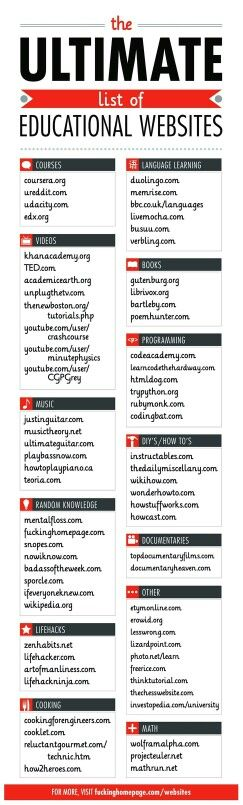 Useful list of websites.