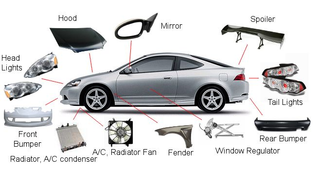 What Kind of #Auto #Body #Parts are Used to Fix my Car? Whenever your #vehicle is caught up in accident and requires auto body repair, replacement parts may be compulsory to re-establish your car, truck, or SUV to pre-accident state. There are three common types of #body #repair parts:  New, Original Equipment Manufacturer (OEM)  Recycled/Refurbished OEM  Aftermarket