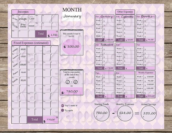 Kakebo PRINTABLE 2 Pages Expenses Savings by KaiZenDoodles