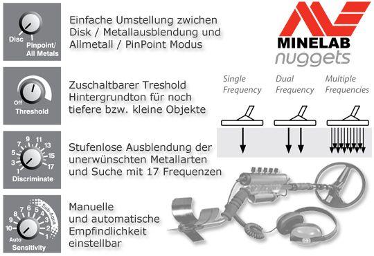 MINELAB Excalibur II - der Unterwasser und Strand Metalldetektor für Profis - Einstellungsmöglichkeiten - www.nuggets.at