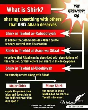 التوحيد  Single out Allah in EVERYTHING we do. This is Islam and all forms of praise and thanks are due to Allah, the perfect, far removed from any imperfection, creator of the heavens and the earth and all it contains.