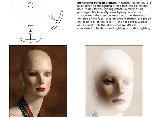 PORTRAIT LIGHTING SET-UPS FROM PROFESSIONAL PHOTOGRAPHY 101