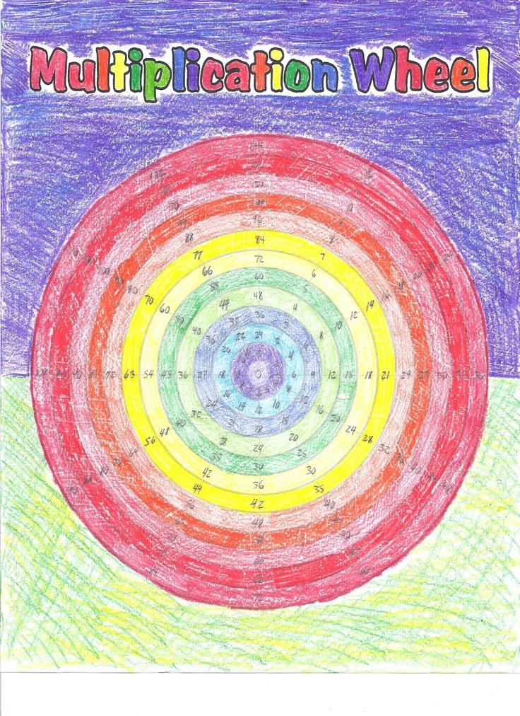 Lilliput Station: Multiplication Wheel {free printable}