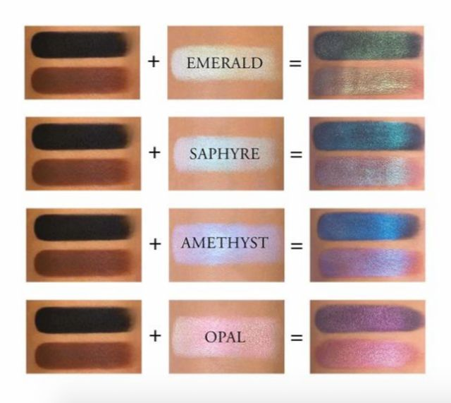I Tried Kat Von D's Alchemist Palette and Here's Why It Lives Up to the 7-Year Hype