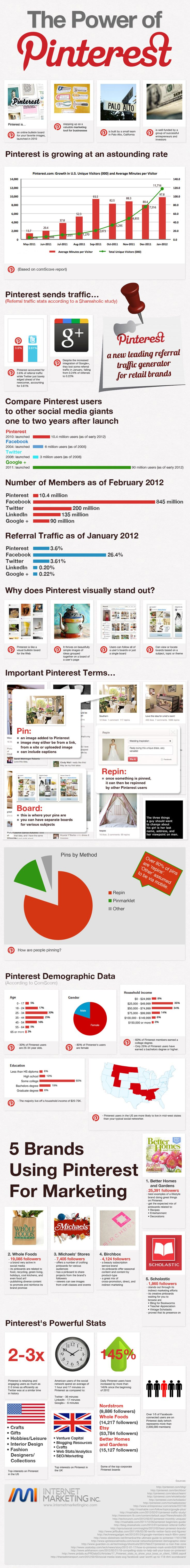 Comparing Pinterest With Facebook & Twitter [Infographic] #smm #infographic