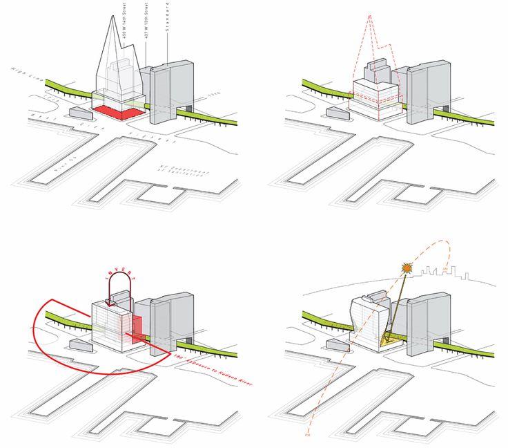 17 best ideas about sun diagram on pinterest passive. Black Bedroom Furniture Sets. Home Design Ideas