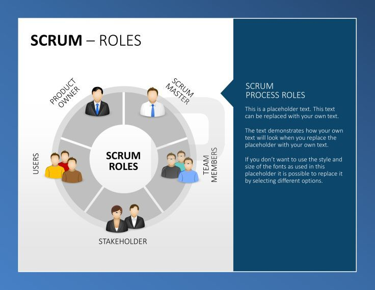 68 best images about scrum powerpoint templates on pinterest. Black Bedroom Furniture Sets. Home Design Ideas