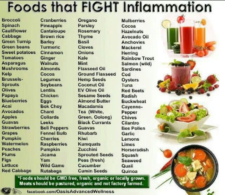 Inflammation fighters