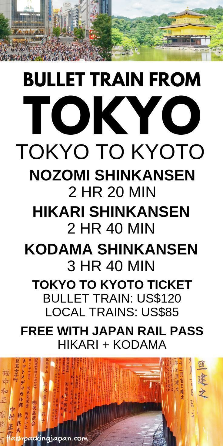 Tokyo to Kyoto train with JR pass (and cost without) 🗾🚊 Train travel in Japan