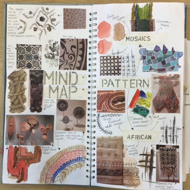 Mind-Map : Daisy
