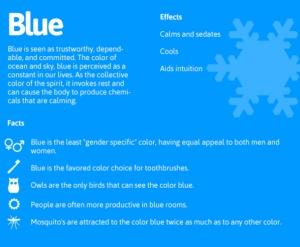 Psychology of Blue