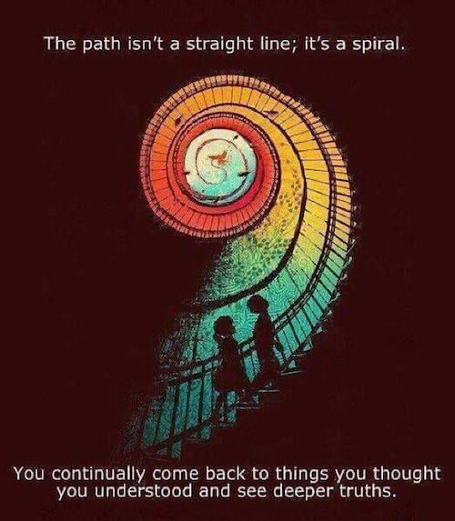 The path isn't a straight line...you continually come back to things you thought understood to learn on a deeper level.