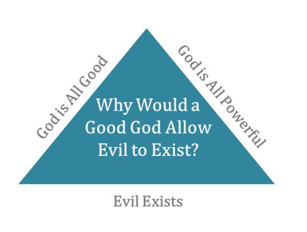The Problem of Evil Essay Sample