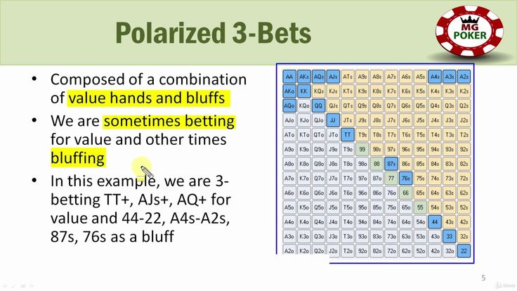 Guide to poker betting patterns july stakes betting