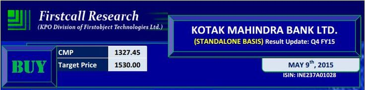 Firstcall recommends to go long on Kotak Mahindra Bank for a target of Rs.1530