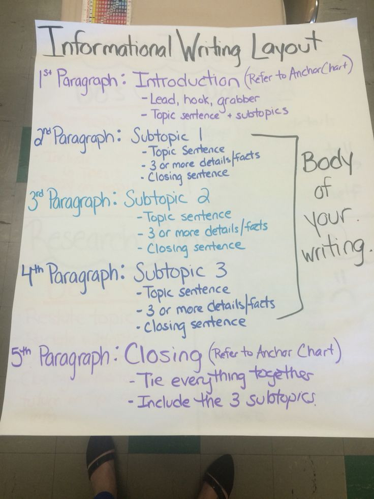 Informational Writing, Research Writing, Writer's Workshop, Anchor Chart, 5th grade, ELA, Layout