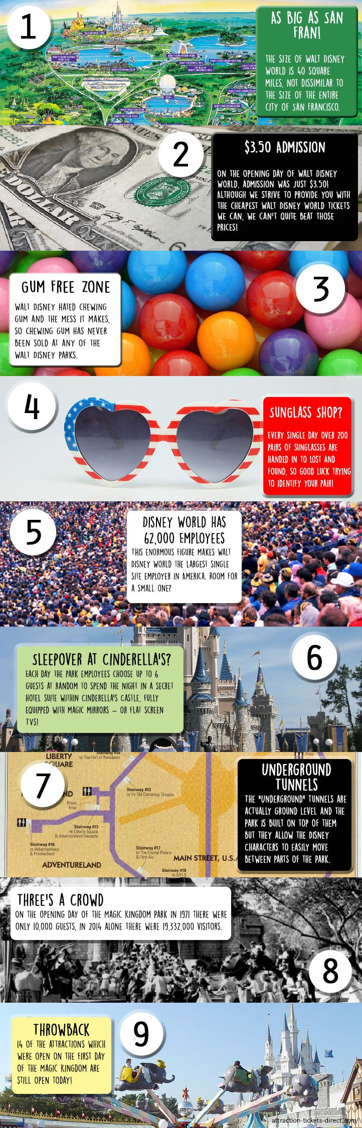 9 Incredible Walt Disney Facts