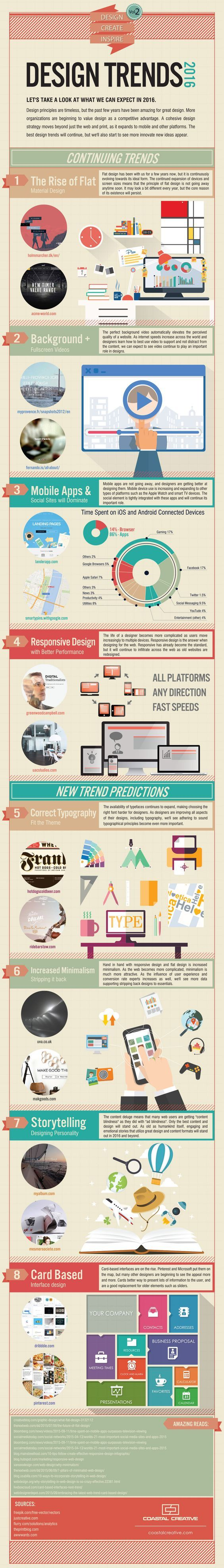 [INFOGRAPHIC] 8 Web Design Trends That Are Bound to Be Huge in 2016—Flat; Backgrounds; Mobile; Responsive; Type; Minimalism; Storytelling; Cards; Details>:
