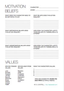 4-page writing worksheet for working out character motivation.