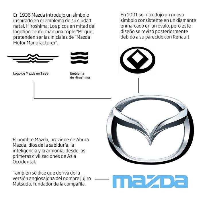 Mazda Logo Historia Jpg Logo Pinterest Mazda Logos And Car