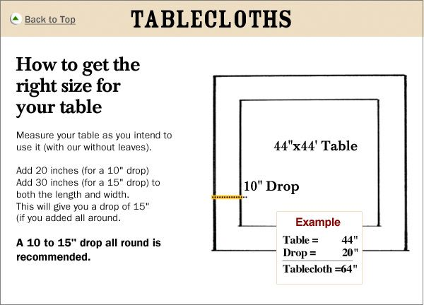 Nice Guide For Buying The Right Tablecloth Size