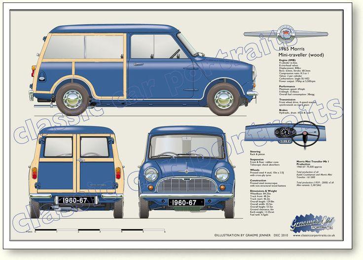 Morris Mini Traveller (Wood) 1960-67