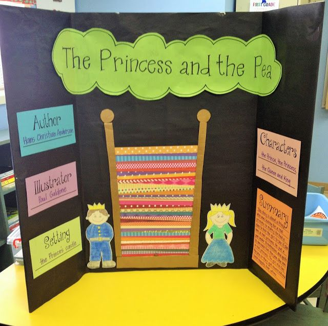 Princess and the Pea Reading Fair Board Project