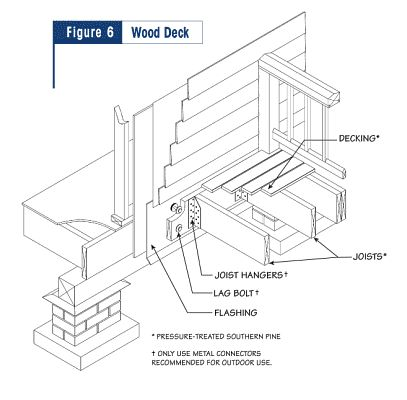 8 best images about residential wood framing details on for Timber deck construction