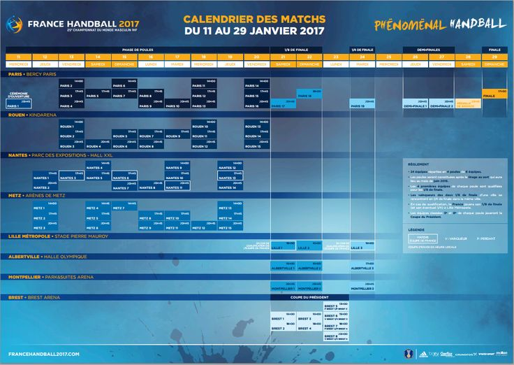 Calendrier Coupe du Monde France Handball 2017