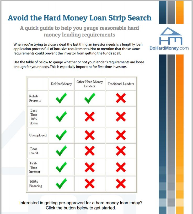 Free Printable Loan Template Form (GENERIC) Contract