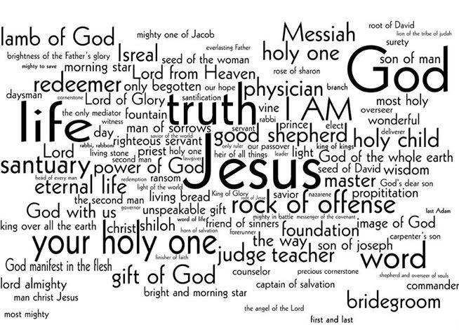 I am god bible study