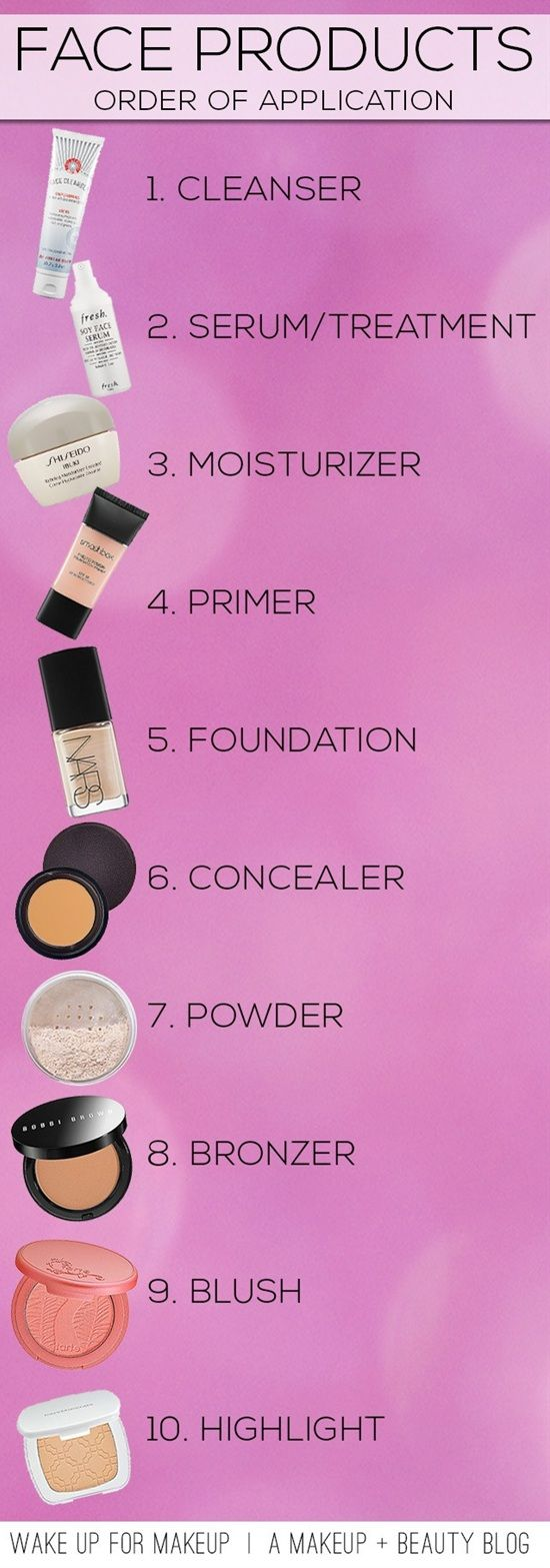 Face Products Correct Order of Application