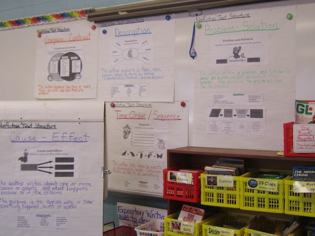 Teaching My Friends!: Anchor Charts  This blog has a wealth of info., including a link for great text structure lessons.: Teaching Nonfiction, Texts Structure, Schools Ideas, Text Structures, Non Fiction, Nonfiction Texts, Classroom Ideas, Social Study, Anchors Charts