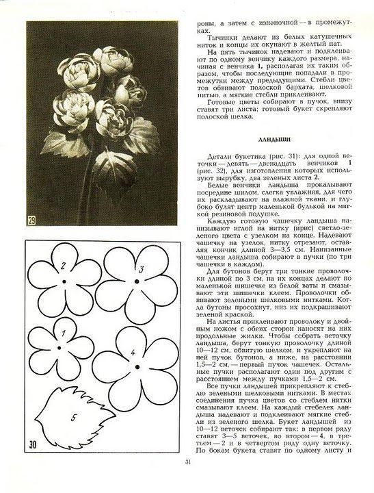 beschrijving van de vervaardiging van kleuren tkani22