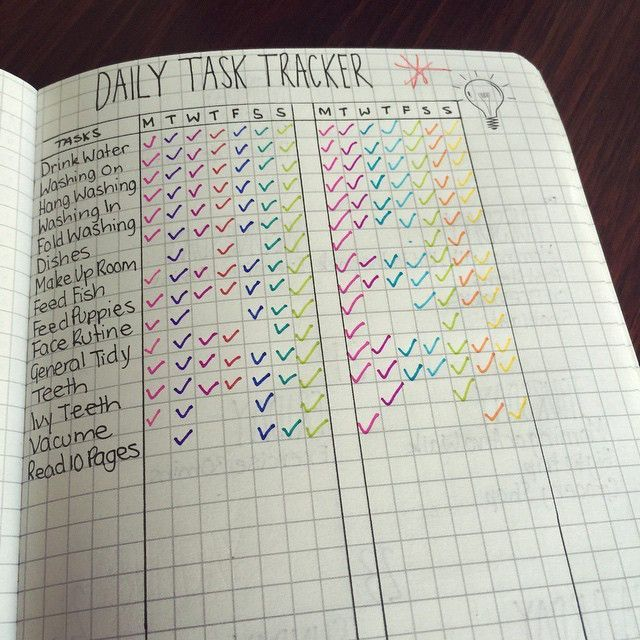 """Not Even A Bullet Journal Guide – Part 5 – """"Great Modules That Are Fun"""""""