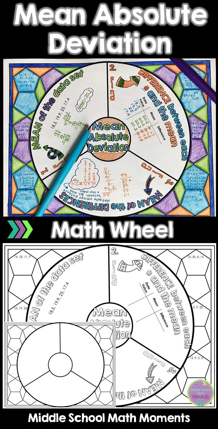 medium resolution of Try this fun format to teach or review mean absolute deviation.#math    Middle school math