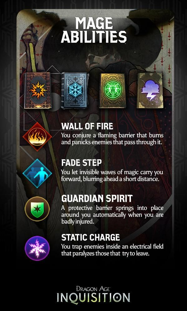 """Dragon Age on Twitter: """"One quick glance at mage abilities didn't feel like enough! #DAI http://t.co/YsiS6UHf40"""""""