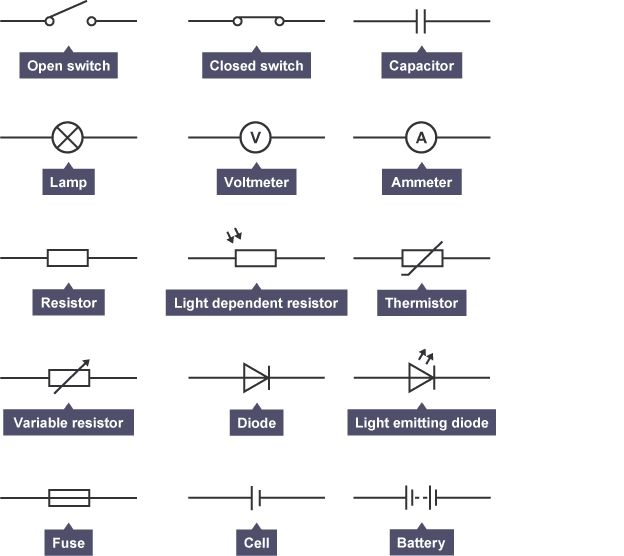 Circuit Symbols Of Open Switch  Closed Switch  Lamp
