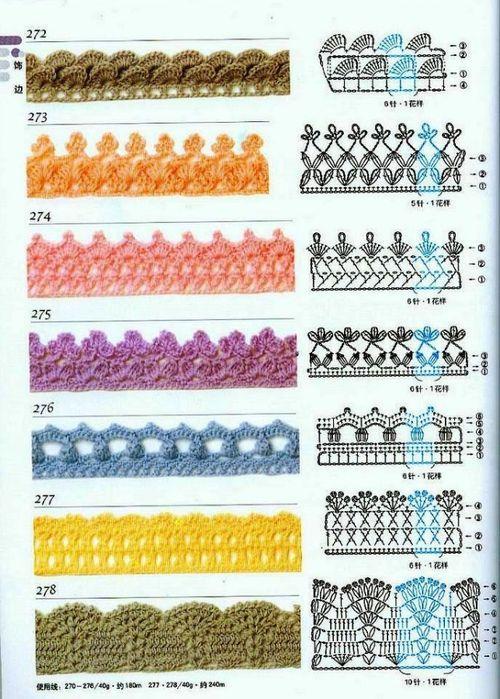 SOLO PUNTOS: Bordes, puntillas crochet