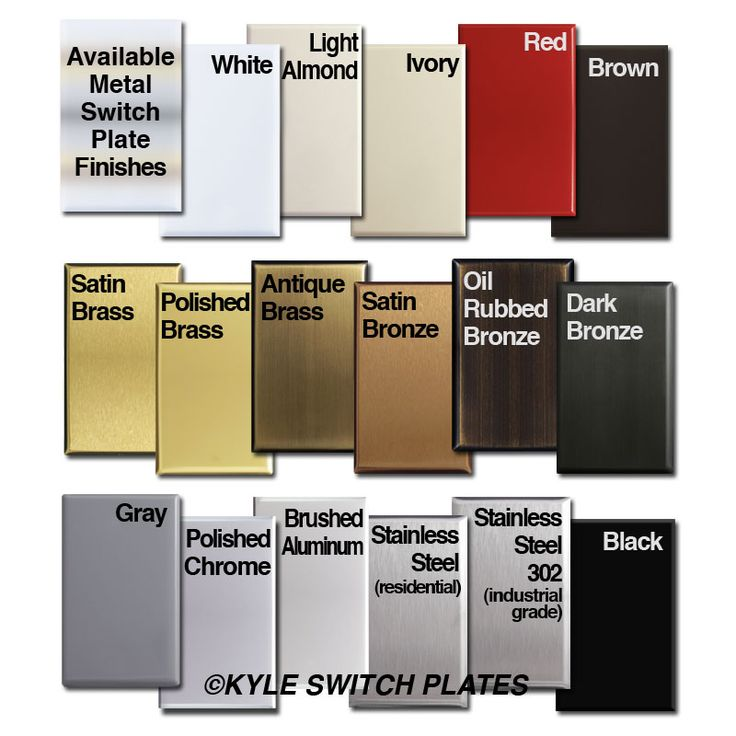 guide to painting or replacing switch and outlet covers light switch plateswall