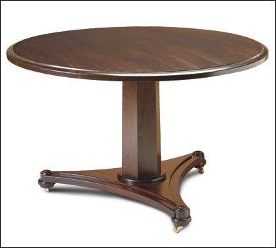 Pedestal Table Project Plan